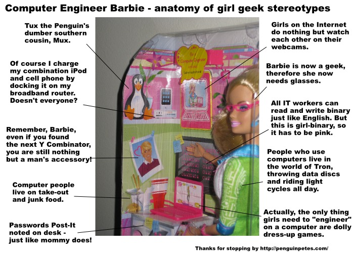 An analysis of the stereotypes that went into Computer Engineer Barbie