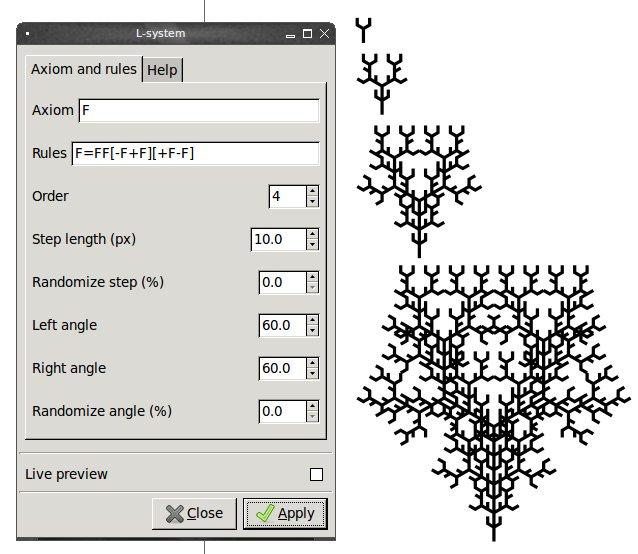 L-System fractal formula