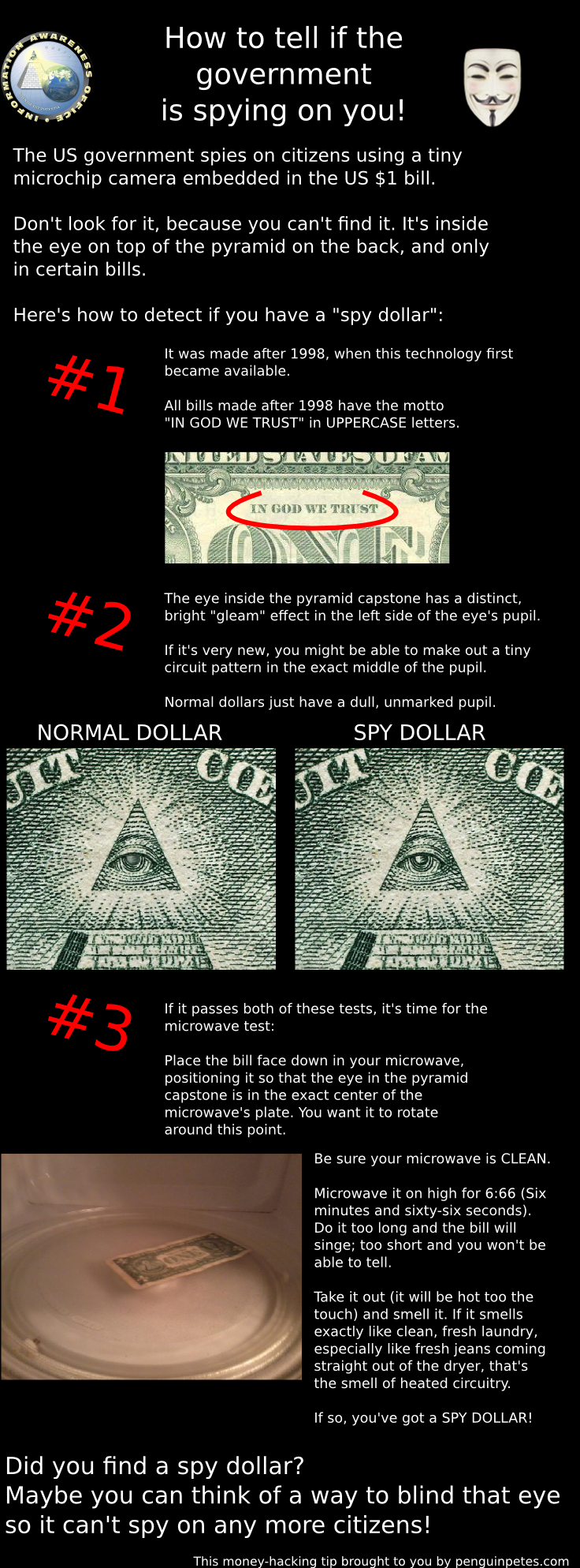 How to find a spy dollar.